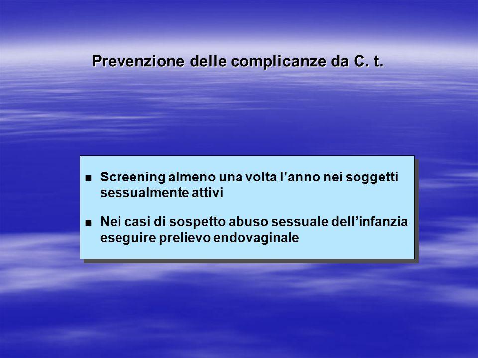 Prevenzione delle complicanze da C. t.