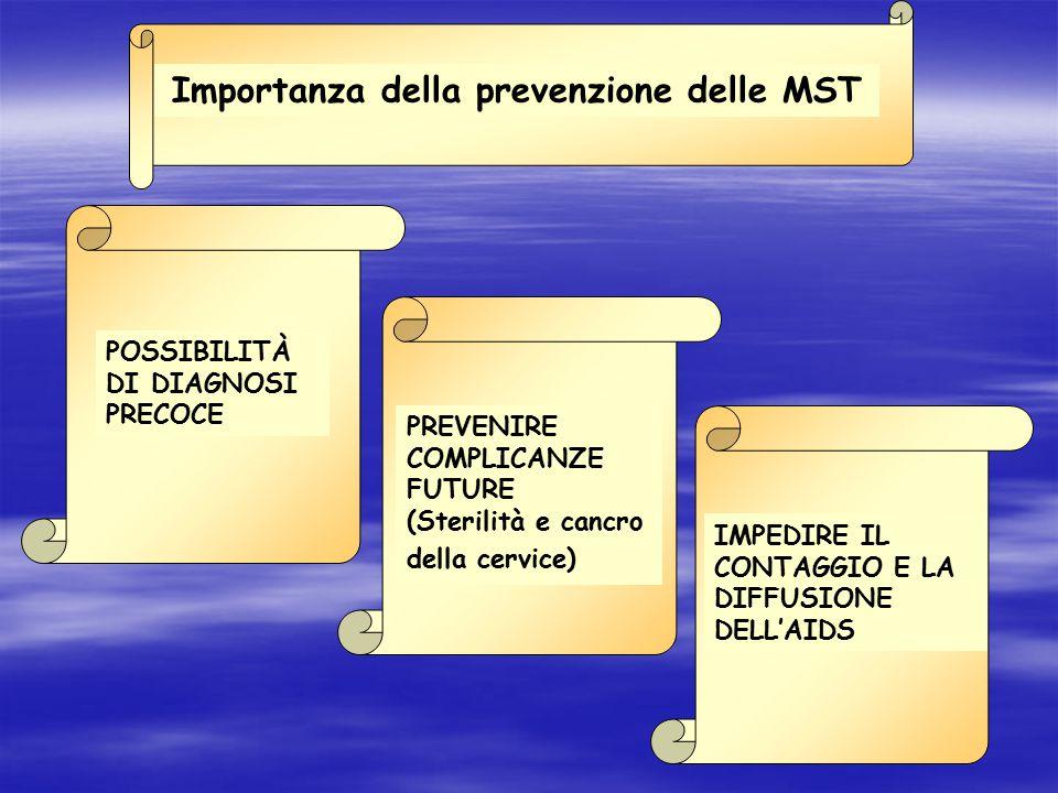 Importanza della prevenzione delle MST