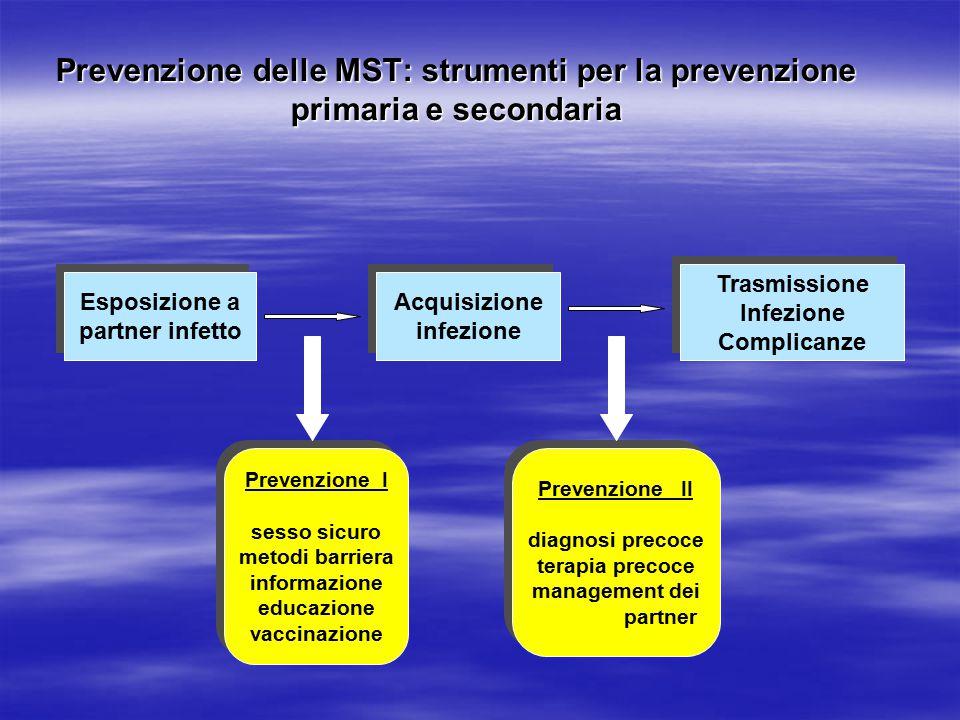 Prevenzione delle MST: strumenti per la prevenzione primaria e secondaria