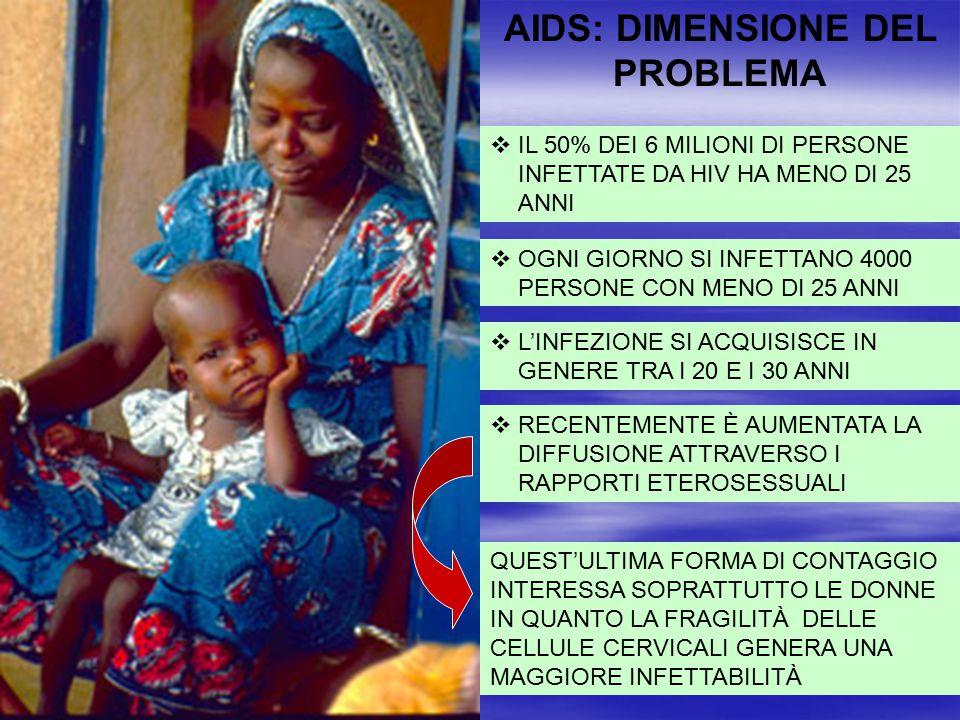 AIDS: DIMENSIONE DEL PROBLEMA