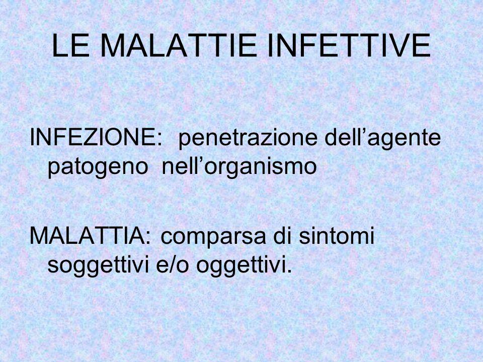 LE MALATTIE INFETTIVE INFEZIONE: penetrazione dell'agente patogeno nell'organismo.