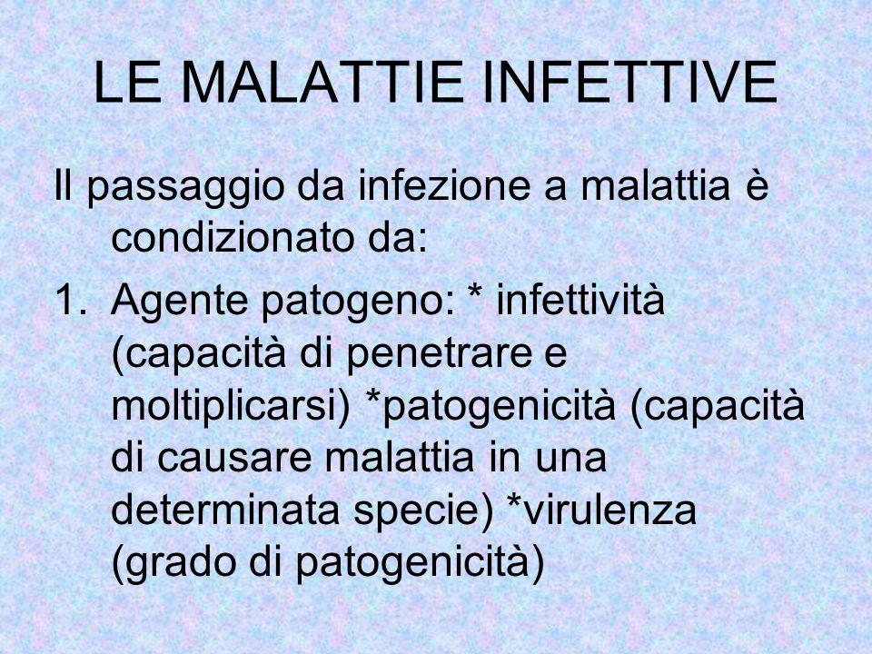 LE MALATTIE INFETTIVE Il passaggio da infezione a malattia è condizionato da: