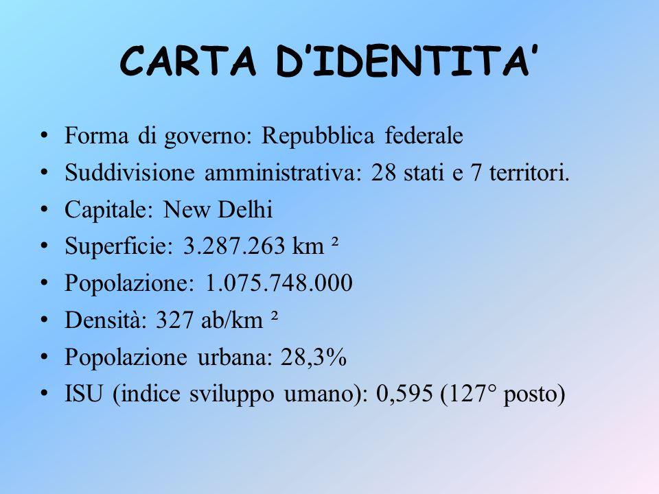 CARTA D'IDENTITA' Forma di governo: Repubblica federale
