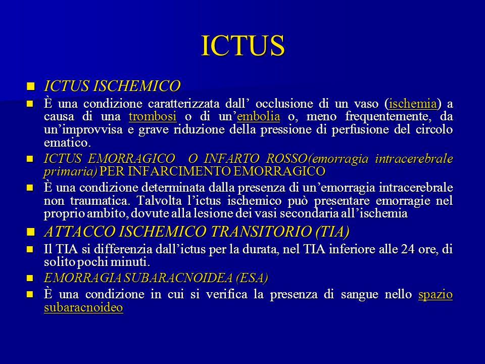 ICTUS ICTUS ISCHEMICO ATTACCO ISCHEMICO TRANSITORIO (TIA)