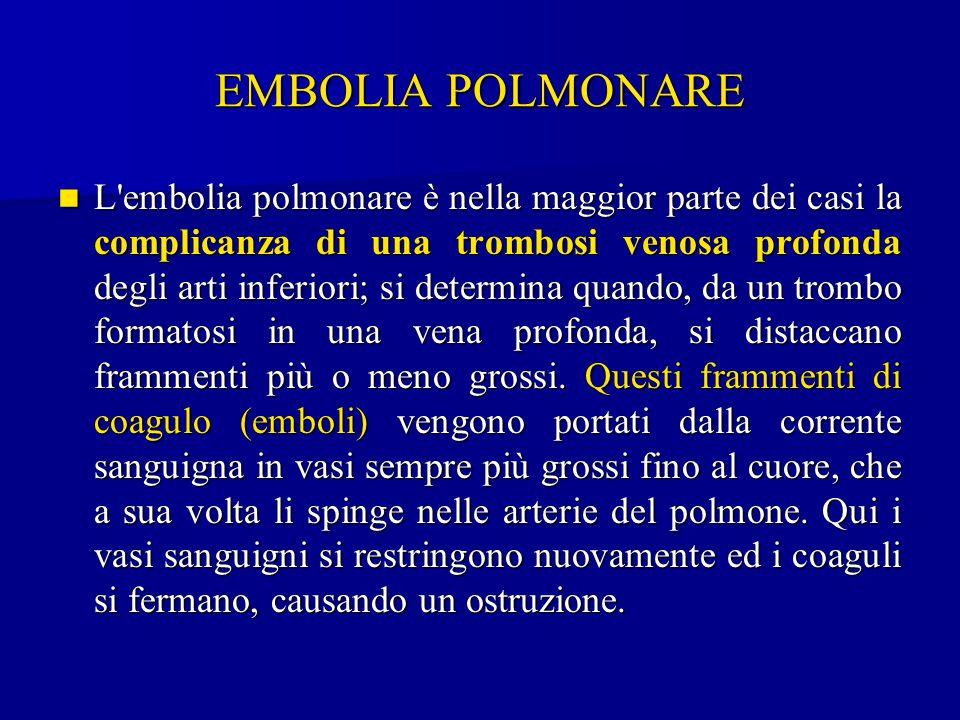 EMBOLIA POLMONARE