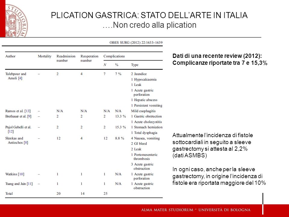 PLICATION GASTRICA: STATO DELL'ARTE IN ITALIA …