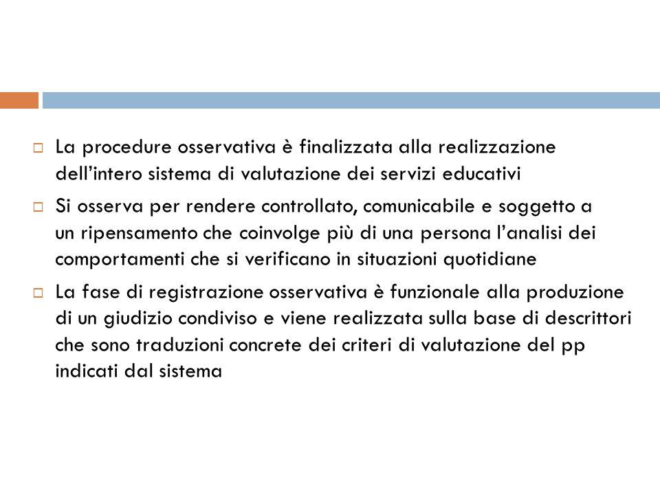 La procedure osservativa è finalizzata alla realizzazione dell'intero sistema di valutazione dei servizi educativi