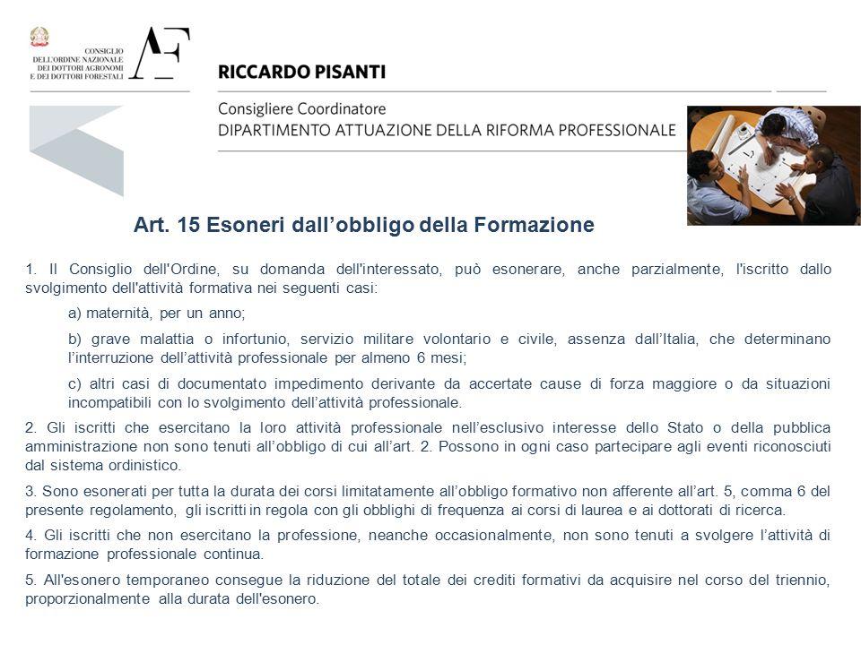 Art. 15 Esoneri dall'obbligo della Formazione