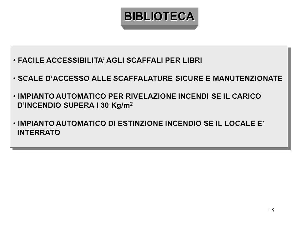 BIBLIOTECA FACILE ACCESSIBILITA' AGLI SCAFFALI PER LIBRI