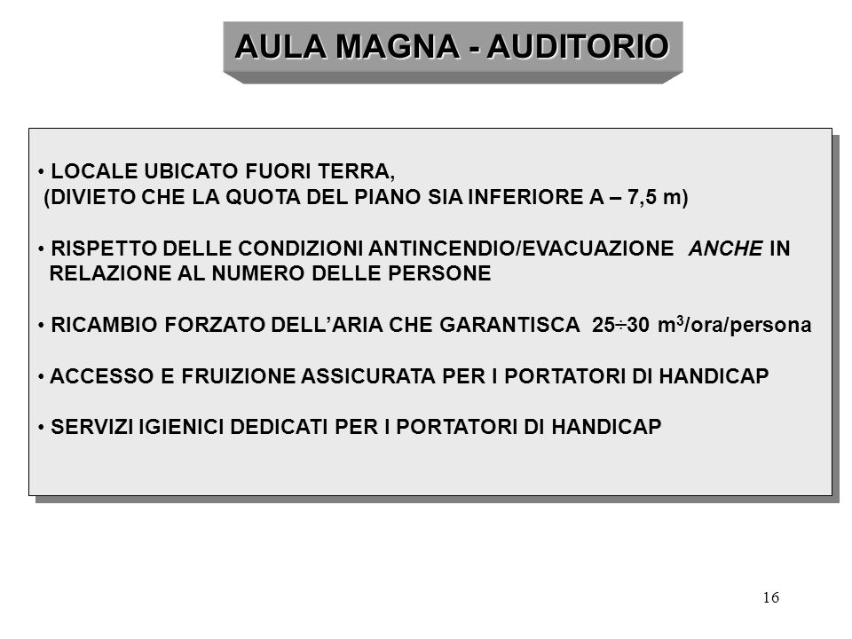AULA MAGNA - AUDITORIO LOCALE UBICATO FUORI TERRA,