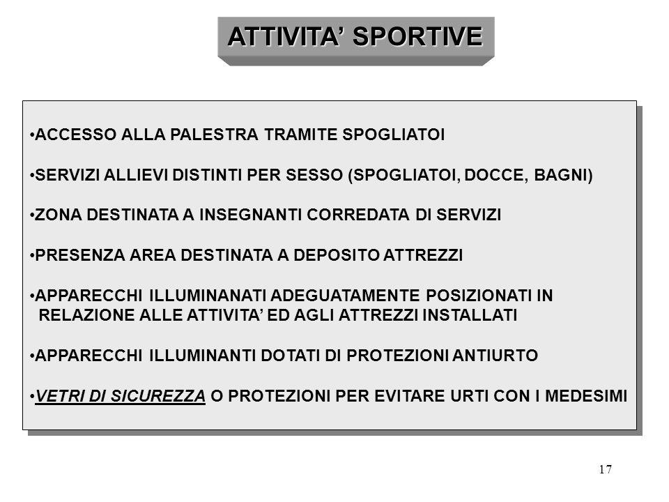 ATTIVITA' SPORTIVE ACCESSO ALLA PALESTRA TRAMITE SPOGLIATOI