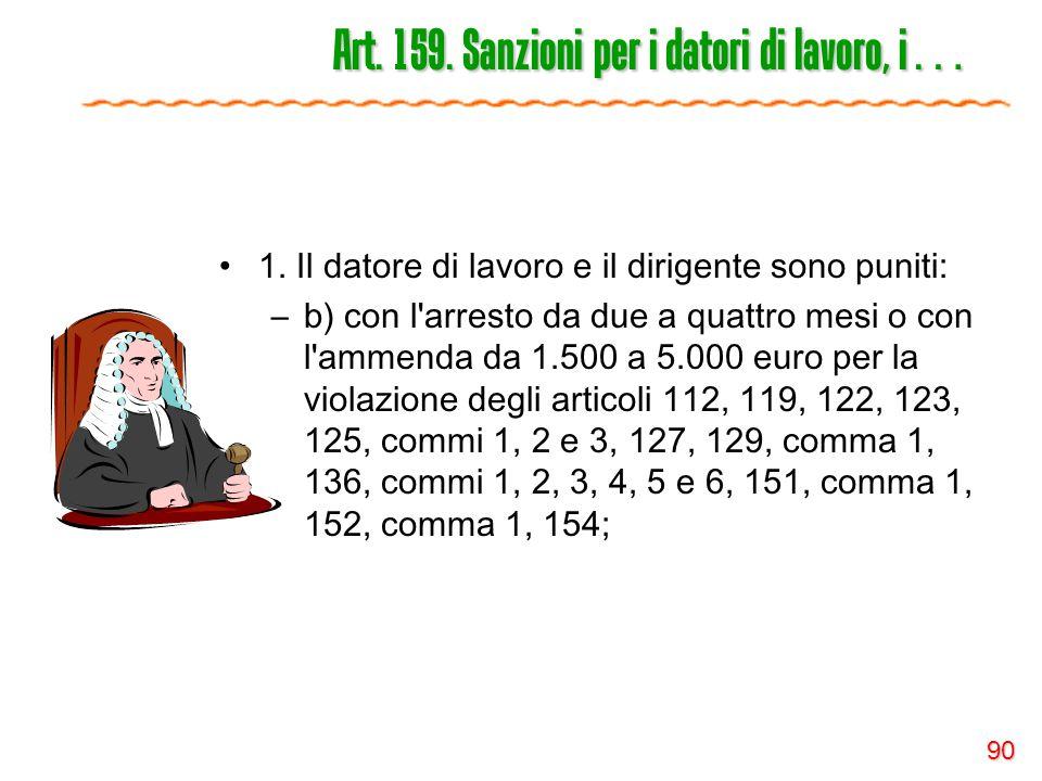 Art. 159. Sanzioni per i datori di lavoro, i …