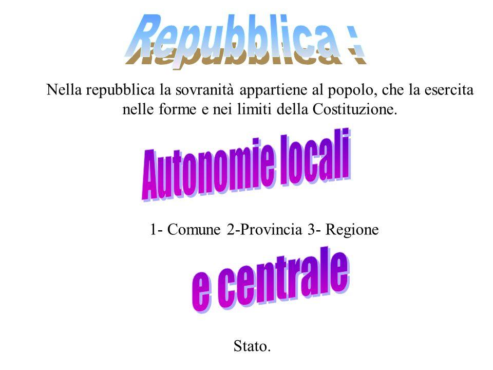 1- Comune 2-Provincia 3- Regione