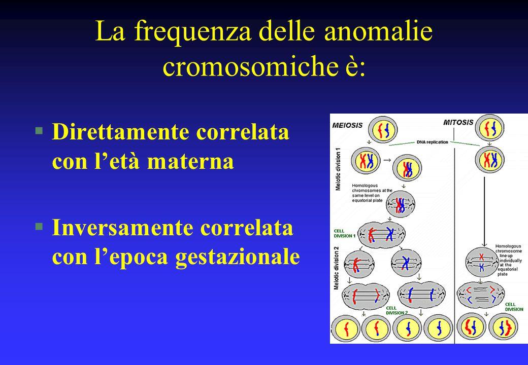 La frequenza delle anomalie cromosomiche è: