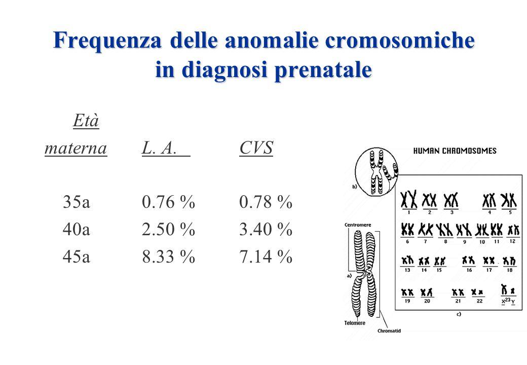 Frequenza delle anomalie cromosomiche in diagnosi prenatale