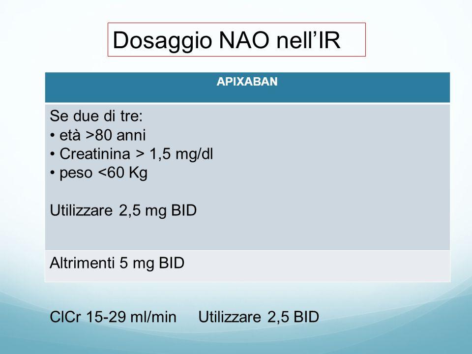 Dosaggio NAO nell'IR Se due di tre: età >80 anni