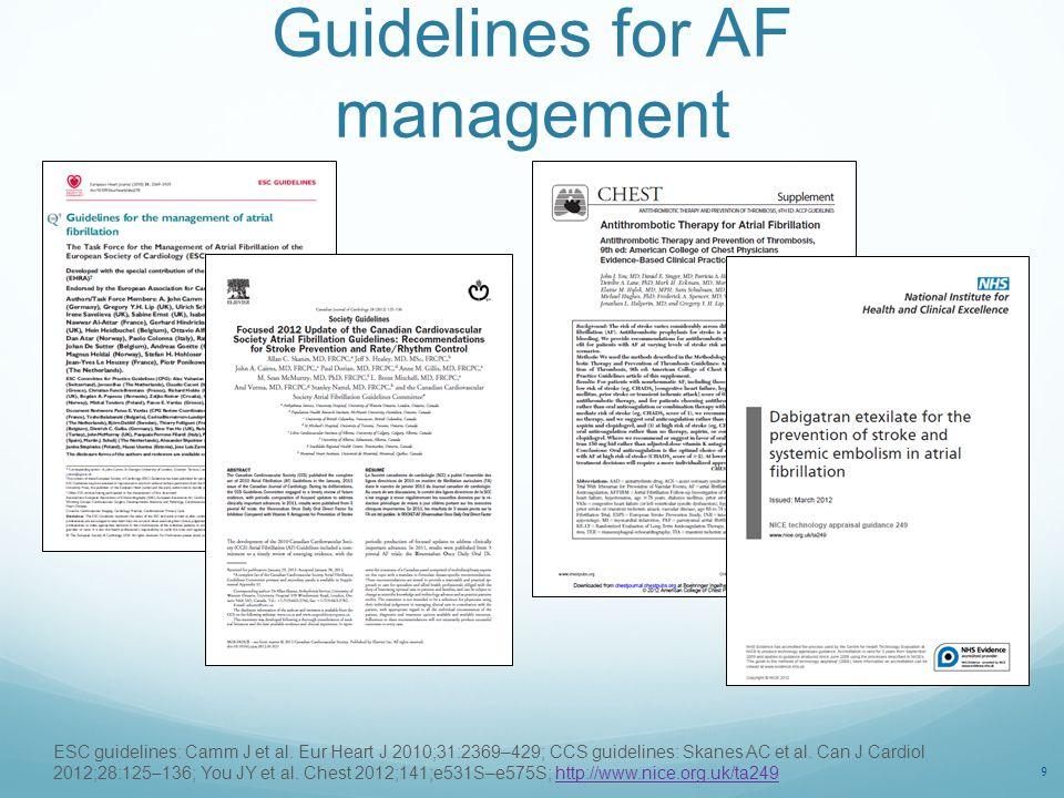 Guidelines for AF management