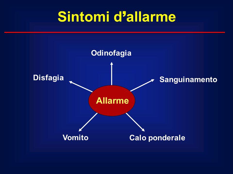 Sintomi d'allarme Allarme Odinofagia Disfagia Sanguinamento Vomito