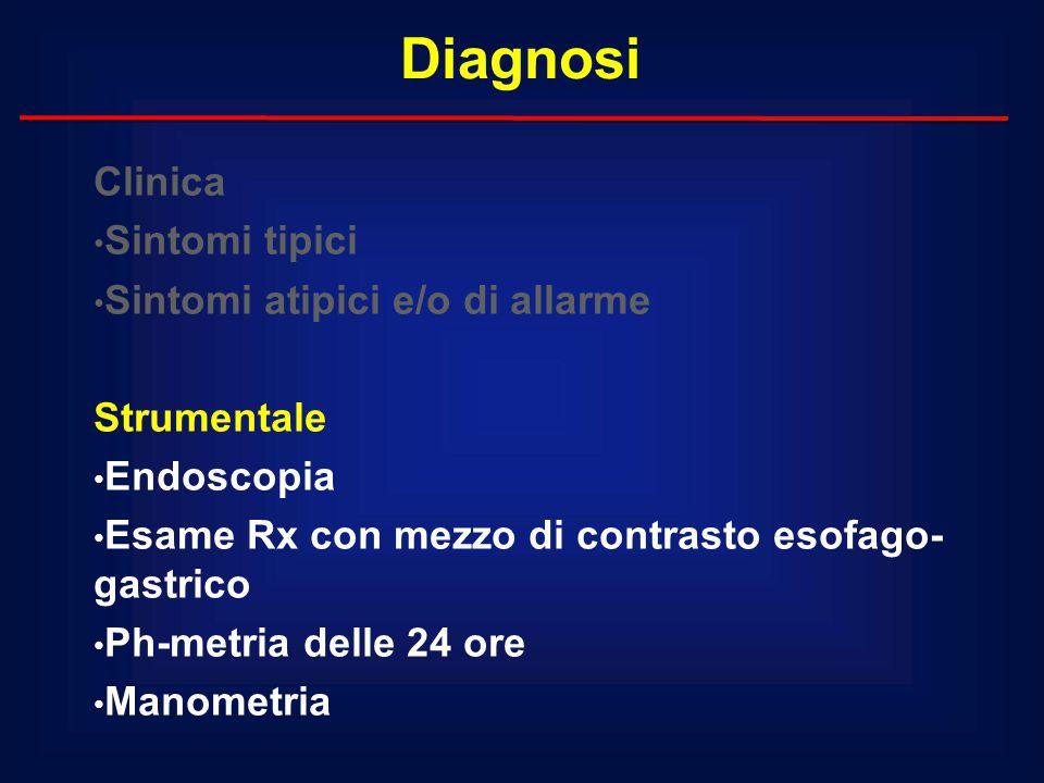 Diagnosi Clinica Sintomi tipici Sintomi atipici e/o di allarme