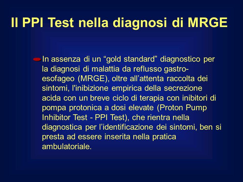 Il PPI Test nella diagnosi di MRGE