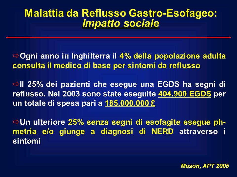 Malattia da Reflusso Gastro-Esofageo: