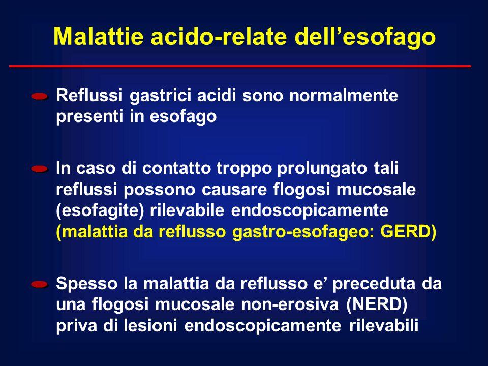 Malattie acido-relate dell'esofago