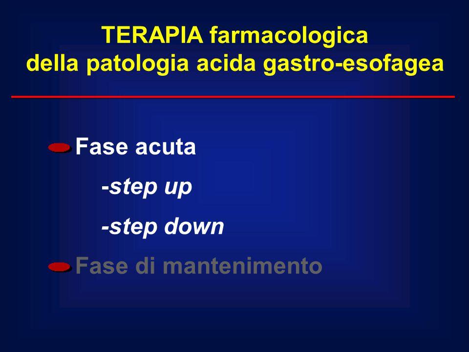 TERAPIA farmacologica della patologia acida gastro-esofagea