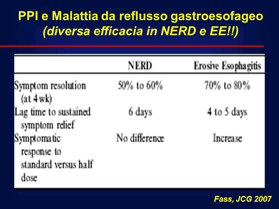 PPI e Malattia da reflusso gastroesofageo (diversa efficacia in NERD e EE!!)