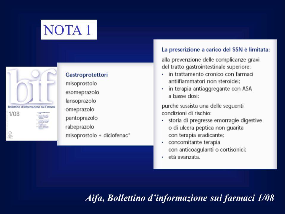 NOTA 1 Aifa, Bollettino d'informazione sui farmaci 1/08