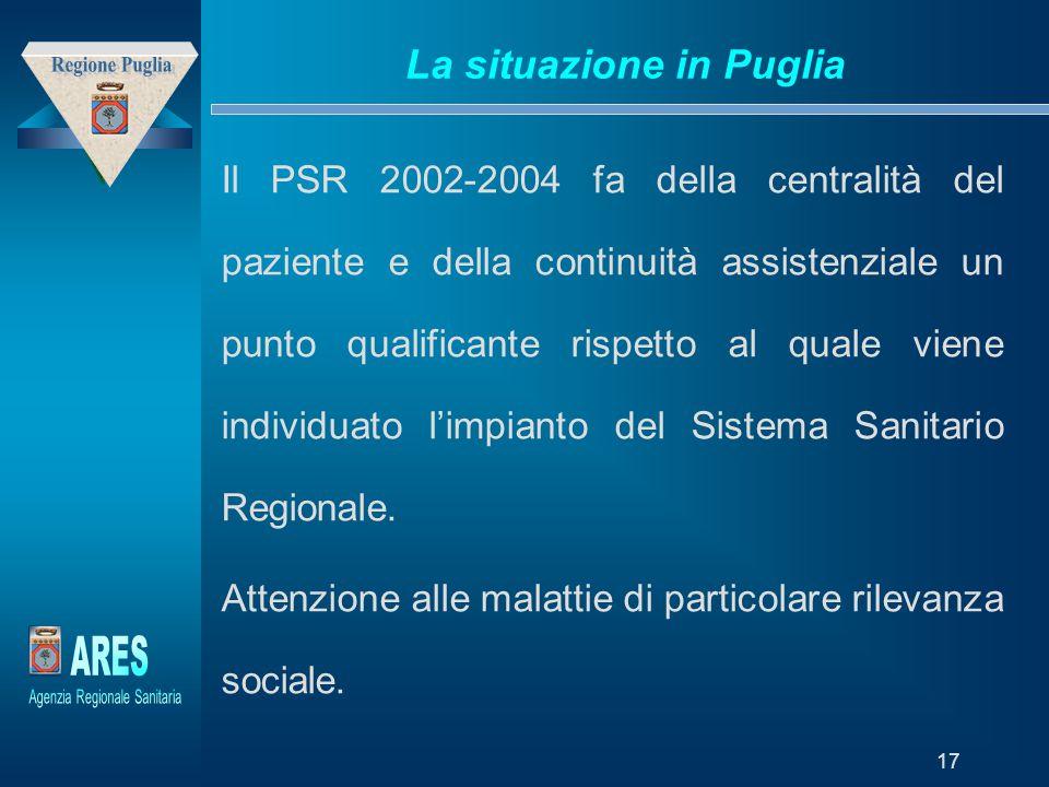 La situazione in Puglia