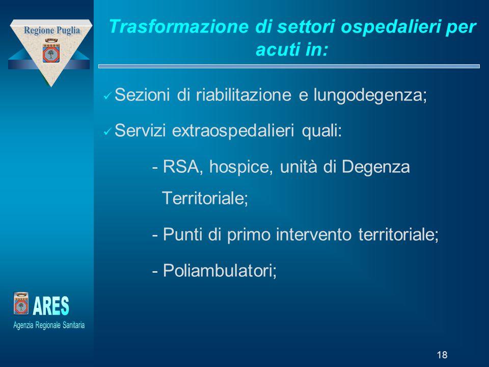Trasformazione di settori ospedalieri per acuti in: