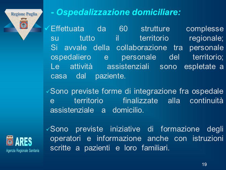- Ospedalizzazione domiciliare: