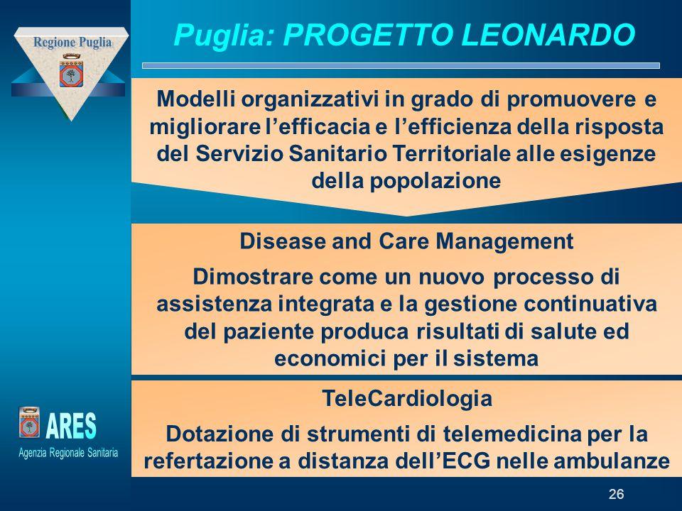 Puglia: PROGETTO LEONARDO