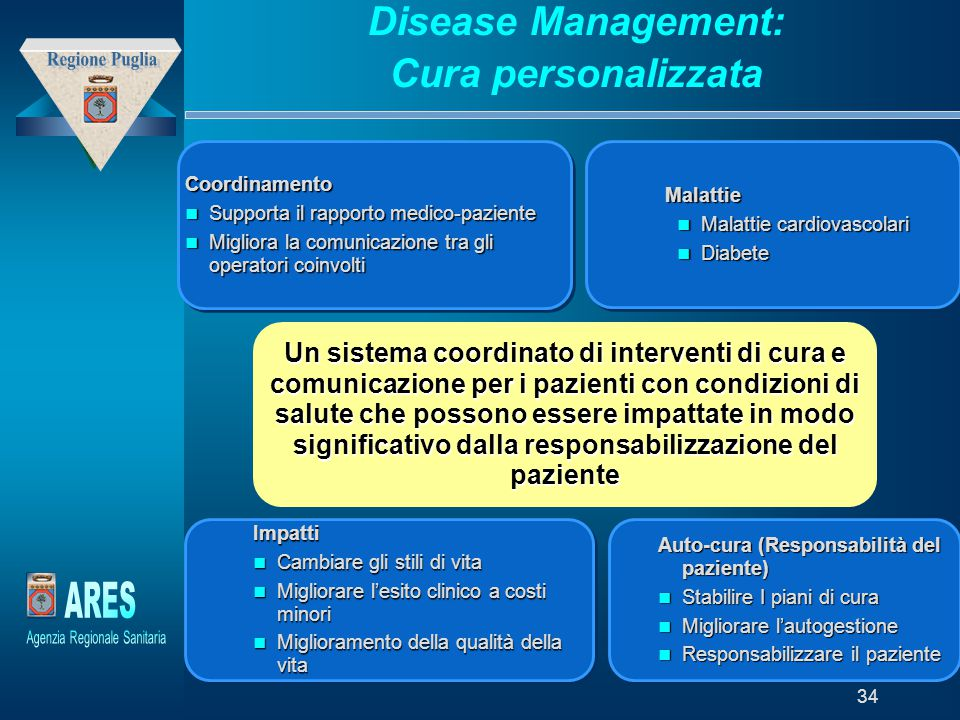 Disease Management: Cura personalizzata