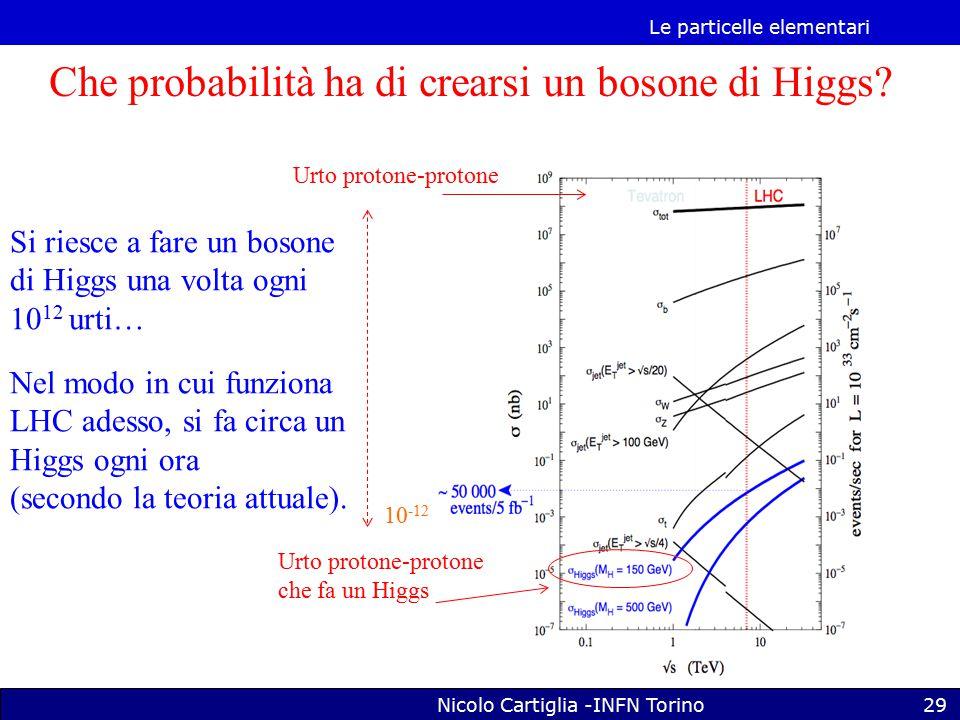 Che probabilità ha di crearsi un bosone di Higgs