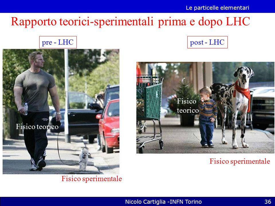 Rapporto teorici-sperimentali prima e dopo LHC