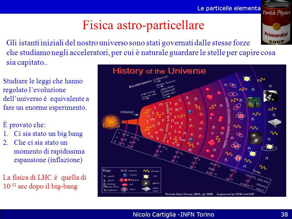 Fisica astro-particellare