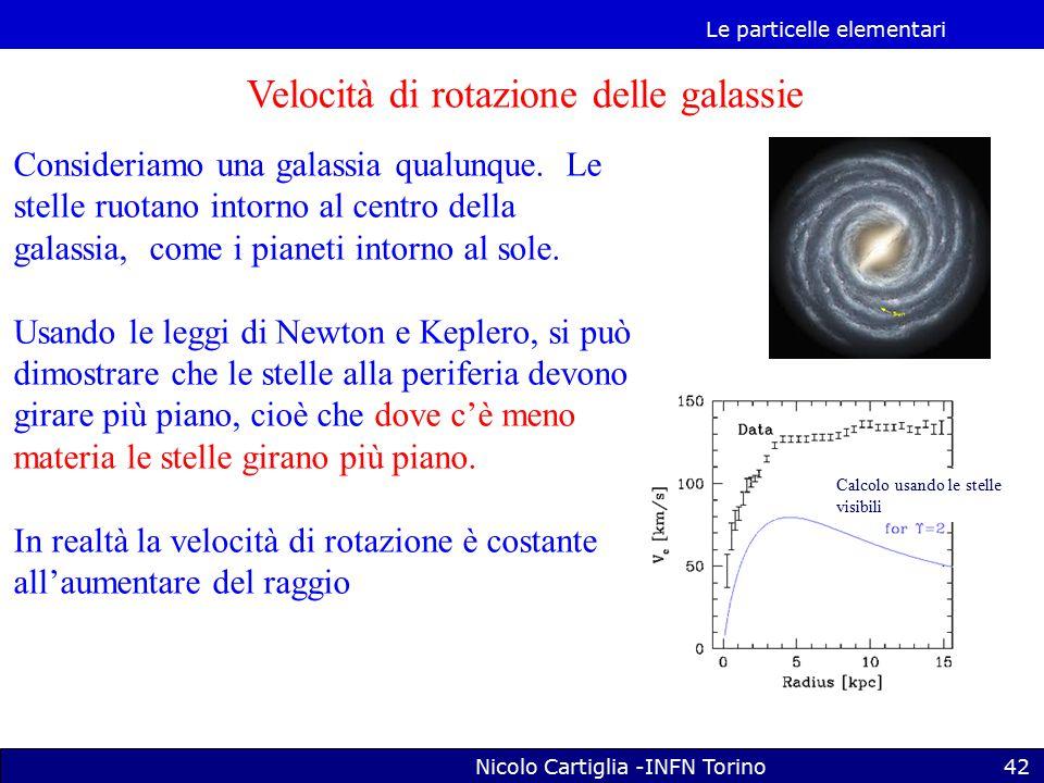 Velocità di rotazione delle galassie