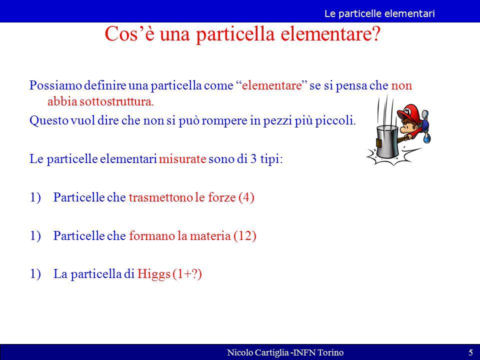 Cos'è una particella elementare