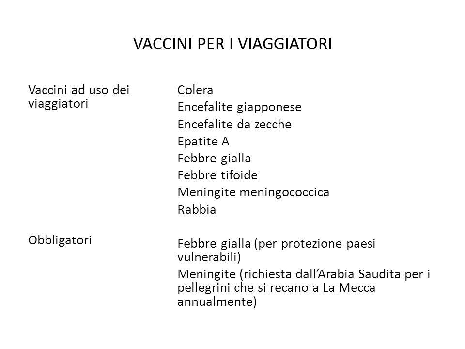 VACCINI PER I VIAGGIATORI