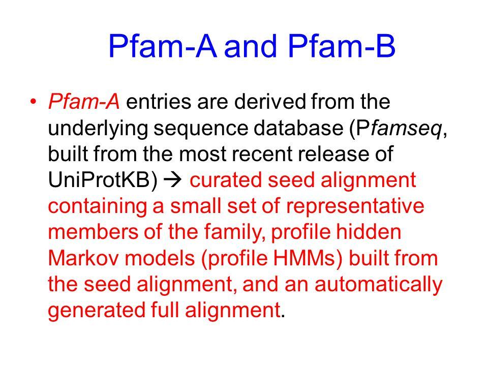 Pfam-A and Pfam-B