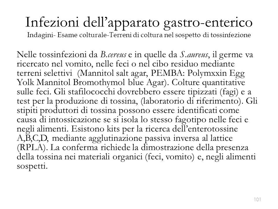 Infezioni dell'apparato gastro-enterico Indagini- Esame colturale-Terreni di coltura nel sospetto di tossinfezione
