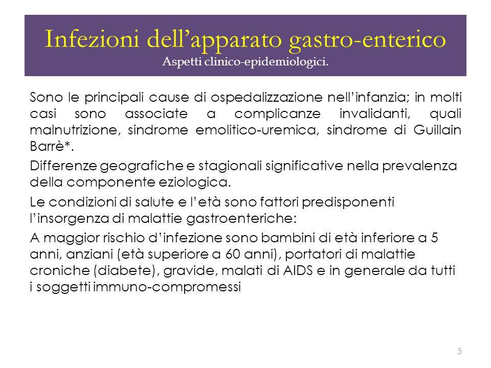 Infezioni dell'apparato gastro-enterico Aspetti clinico-epidemiologici.