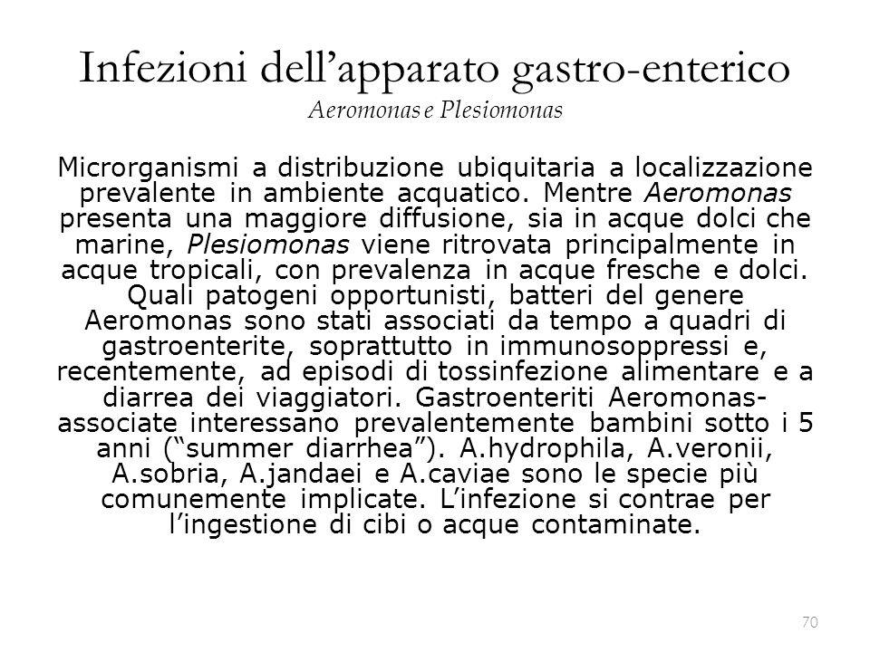Infezioni dell'apparato gastro-enterico Aeromonas e Plesiomonas