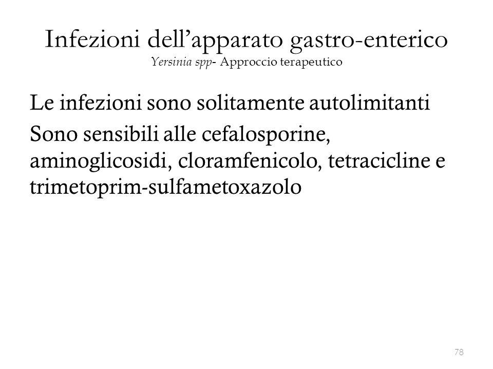 Infezioni dell'apparato gastro-enterico Yersinia spp- Approccio terapeutico