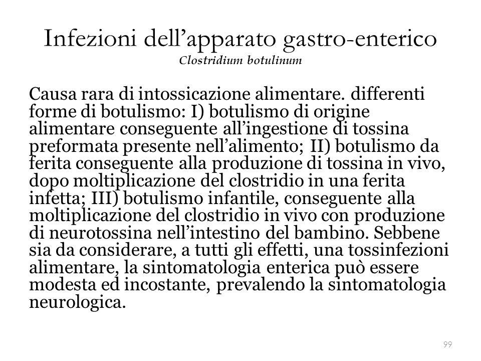 Infezioni dell'apparato gastro-enterico Clostridium botulinum