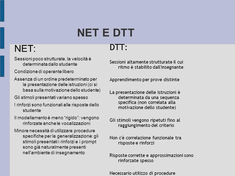 NET E DTT NET: Sessioni poco strutturate, la velocità è determinata dallo studente. Condizione di operante libero.