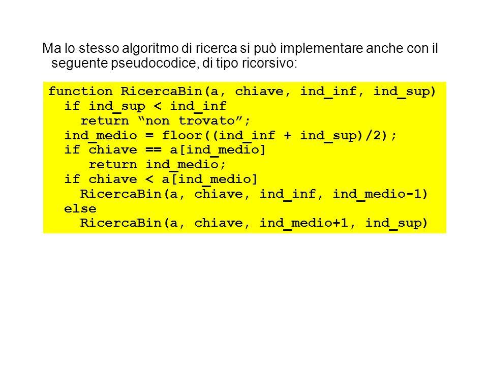 Ma lo stesso algoritmo di ricerca si può implementare anche con il seguente pseudocodice, di tipo ricorsivo:
