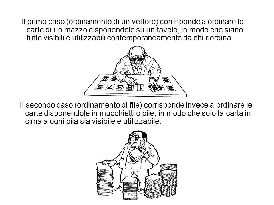 Il primo caso (ordinamento di un vettore) corrisponde a ordinare le carte di un mazzo disponendole su un tavolo, in modo che siano tutte visibili e utilizzabili contemporaneamente da chi riordina.