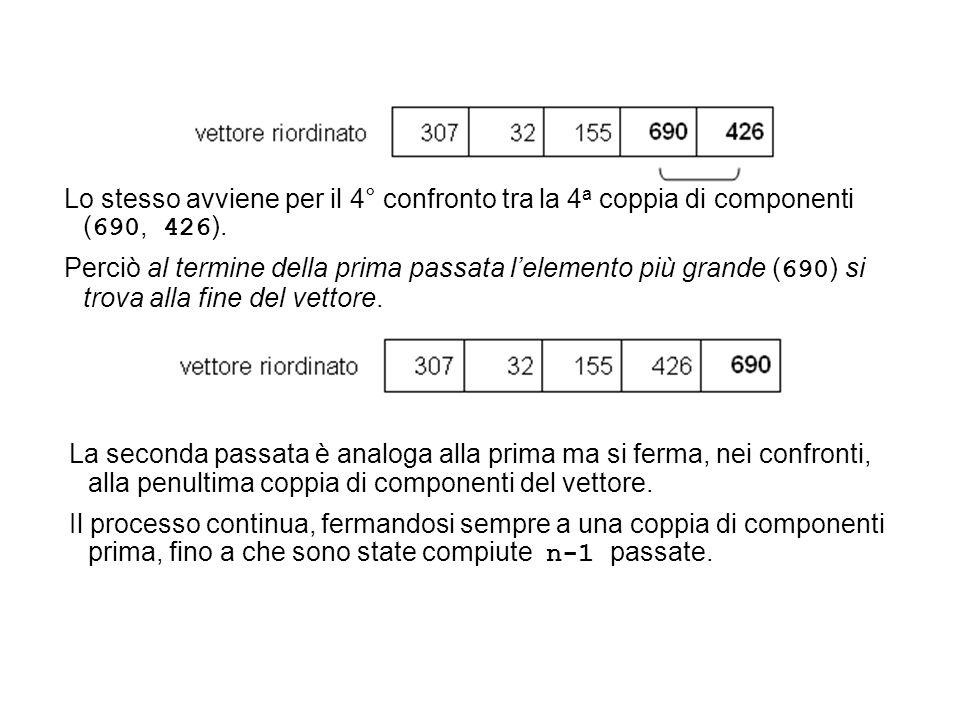 Lo stesso avviene per il 4° confronto tra la 4a coppia di componenti (690, 426).